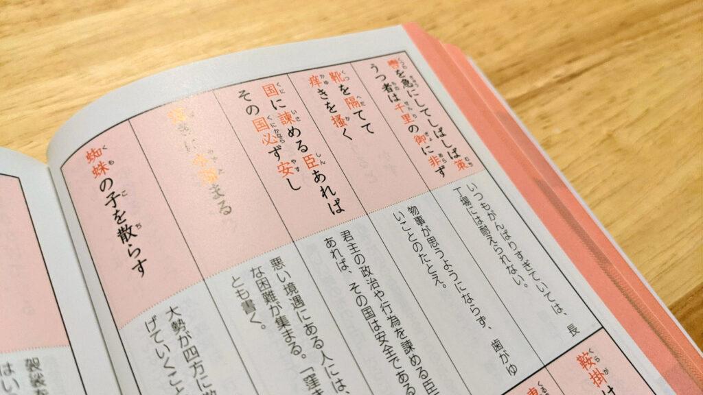 ポケット 漢検準1級問題集(成美堂出版) 中身-諺一覧
